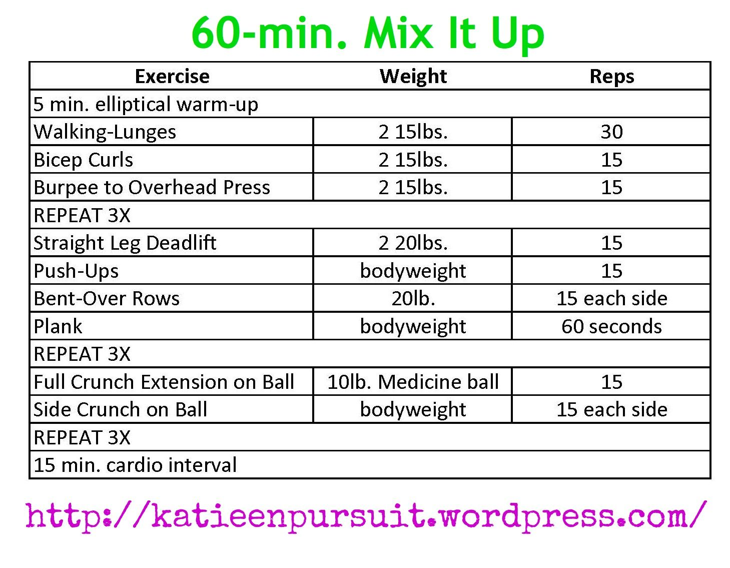 60 minute weight circuit Weights workout, Straight leg
