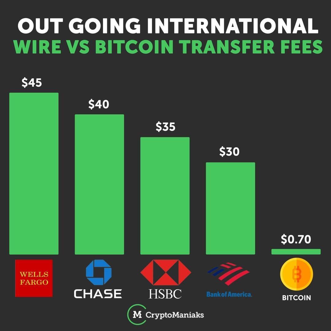Investir bitcoin bourse