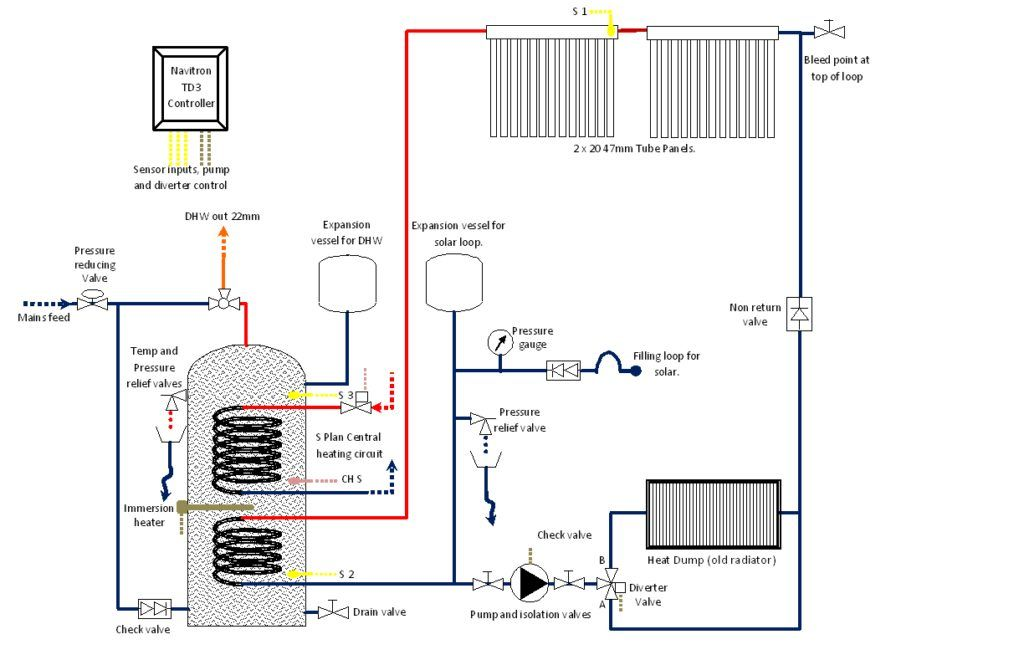 immersion heater circuit diagram the wiring readingrat net