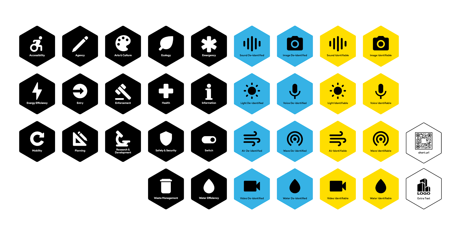 How Can We Bring Transparency To Urban Tech These Icons Are A First Step Smart City Home Icon Signage