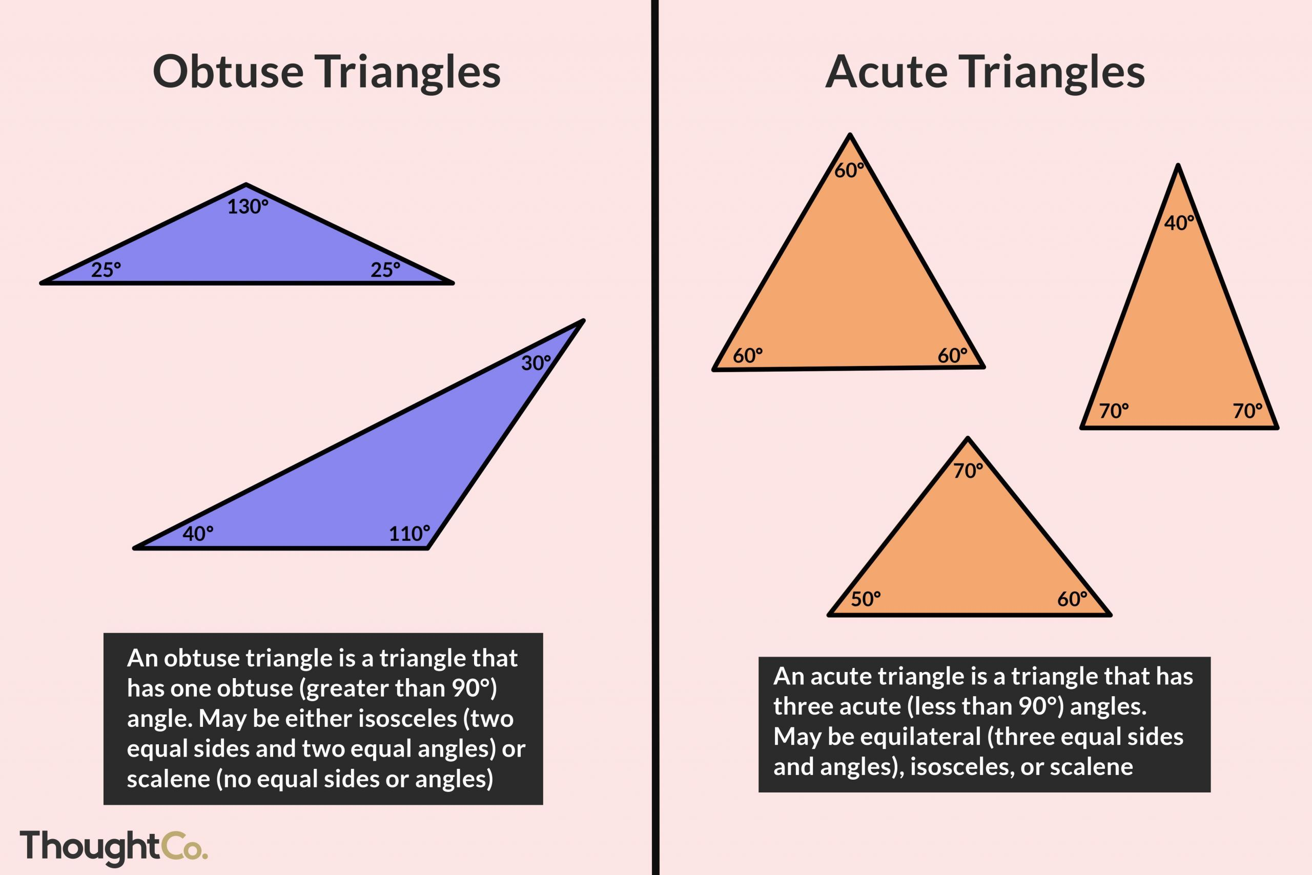 7 Worksheets 4 Types Of Triangles In