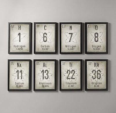Our Hopeful Home Periodic Table Wall Art Printables Restoration Hardware Baby Periodic Elements Restoration Hardware Inspired