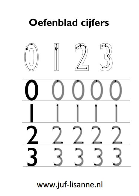 Verrassend Cijfers schrijven: 0, 1, 2, 3 (met afbeeldingen) | Schrijven, Leer FO-19