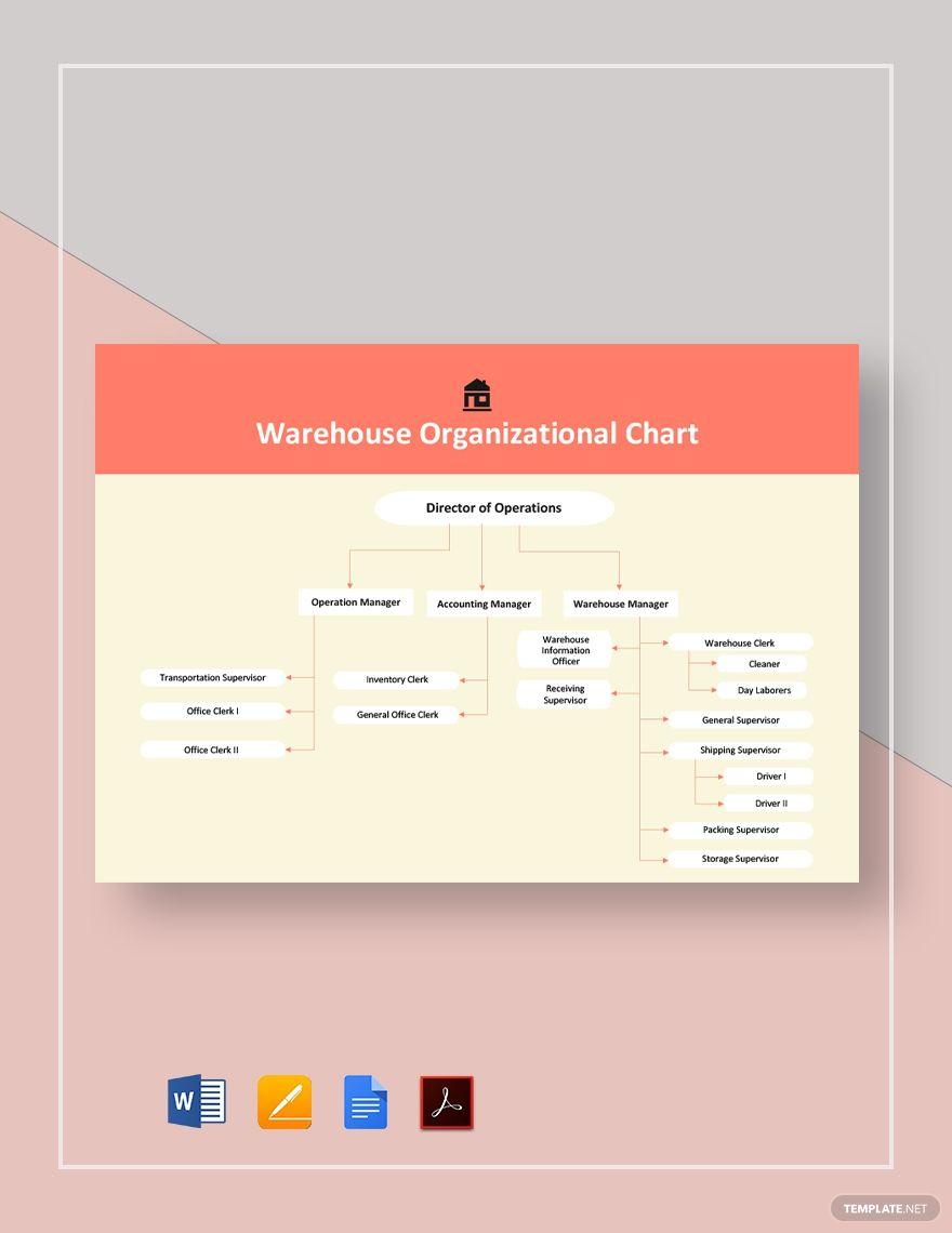 Warehouse Organizational Chart Organizational Chart Templates