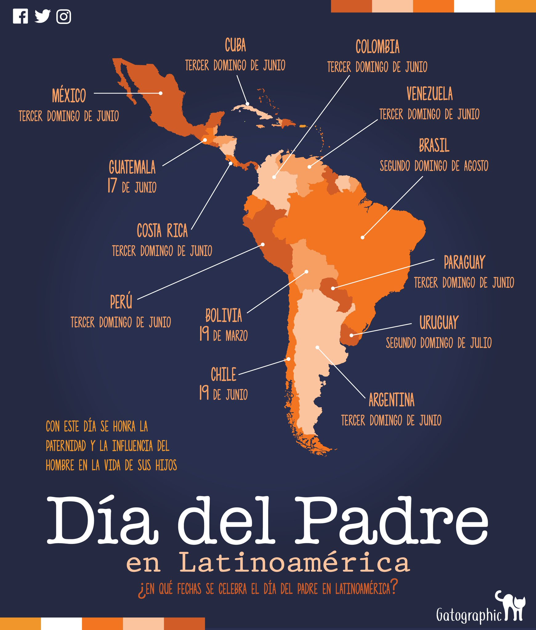 Pin By Karen Speciale On Spanish Spanish Language Learning Teaching Culture Teaching Spanish