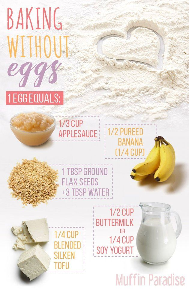 How to bake without eggs (aka, the vegan way!) | Egg free ...