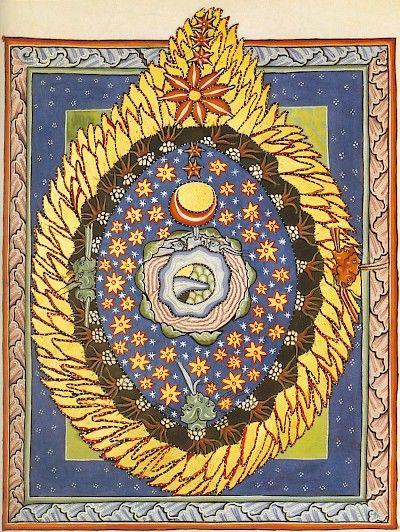 Scivias I.3: God, Cosmos, and Humanity Hildegard von Bingen -Egg of the Universe