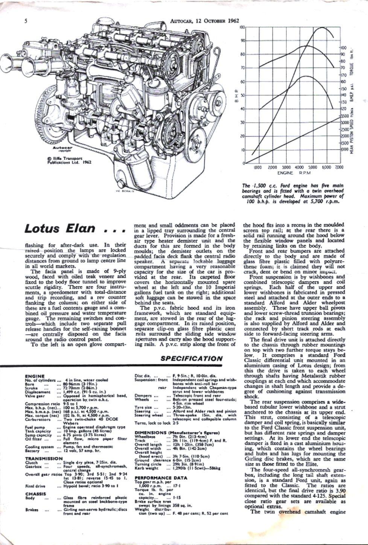 Lotus Cortina Information Lotus Elan Ford Launch Lotus Elan