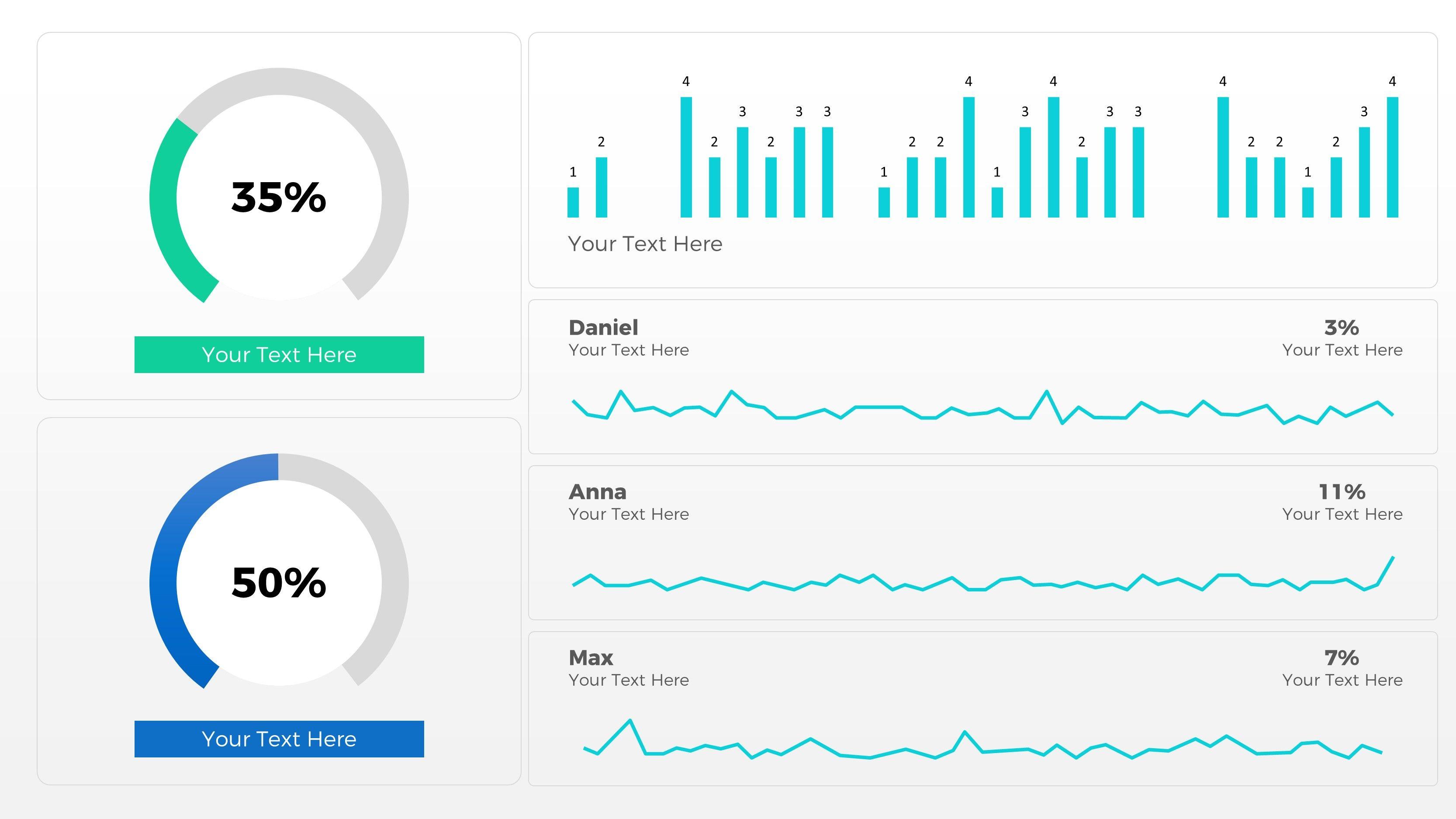 Sales Dashboard PowerPoint Template Sales dashboard