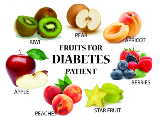 The Rules of Consuming Fruits for People with Diabetes