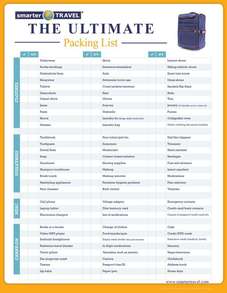 The Ultimate Packing List  Ultimate Packing List And Backpacker