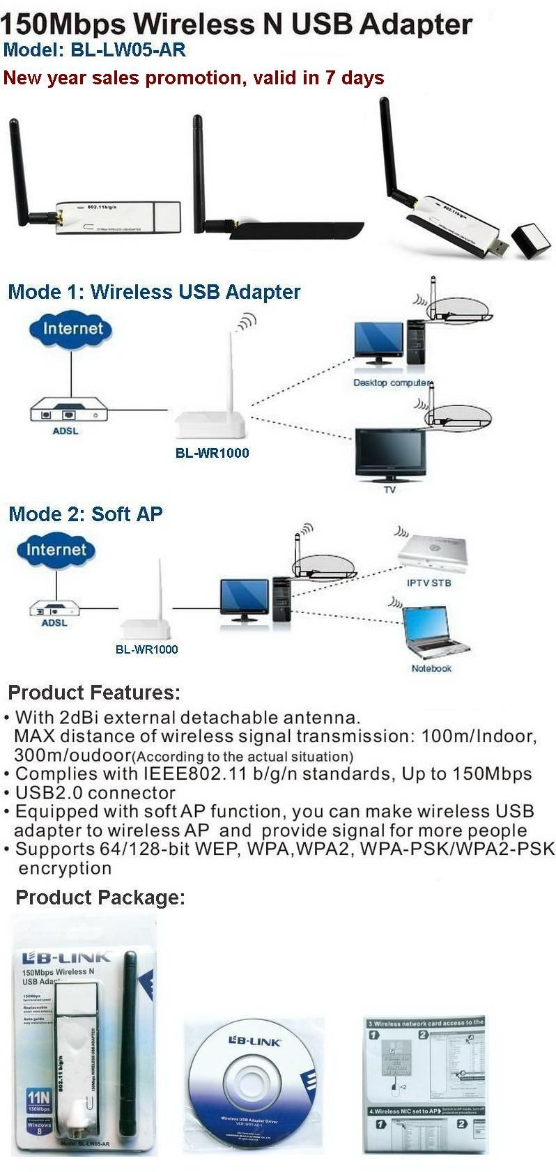 Wireless Network Cards-BL-LW05-AR Promotion
