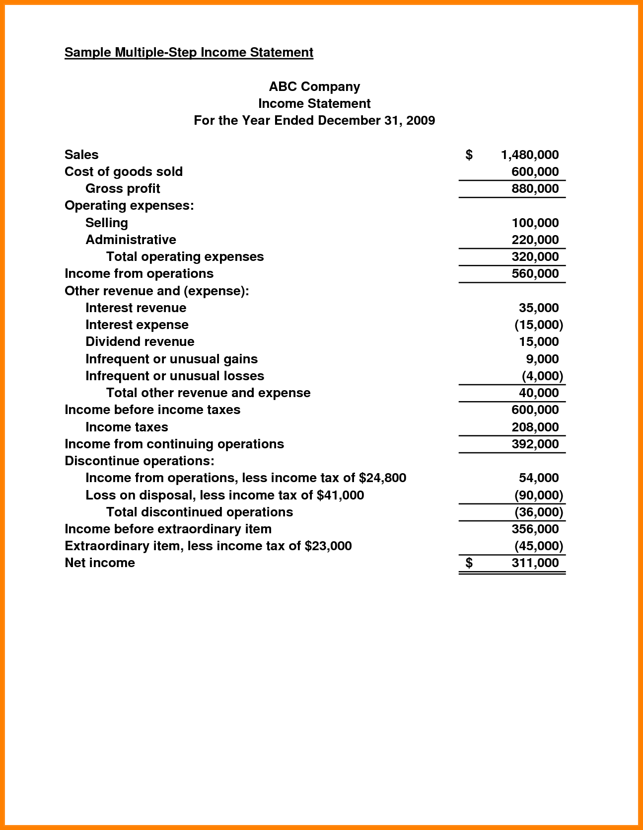 7 Income Statement Example