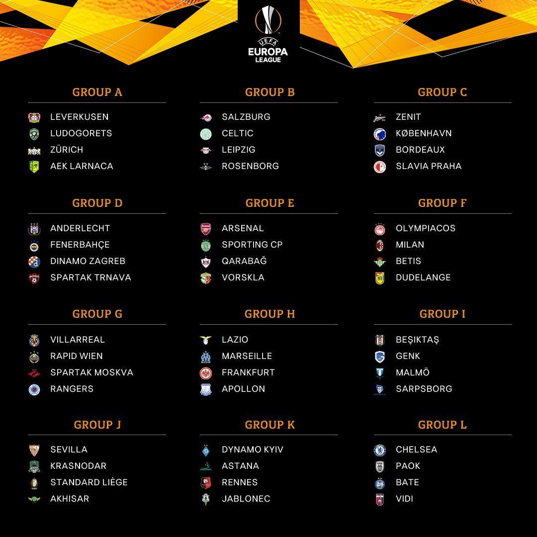 Europa 2018/2019 Draw! | Soccer Fanatics | Soccer