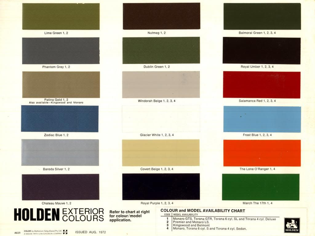 Hq Holden Interior Paint Codes