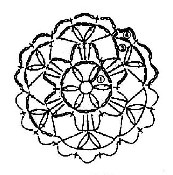 Pin de Beatrice Hartz en Patrones de ganchillo | Pinterest | Patrón ...