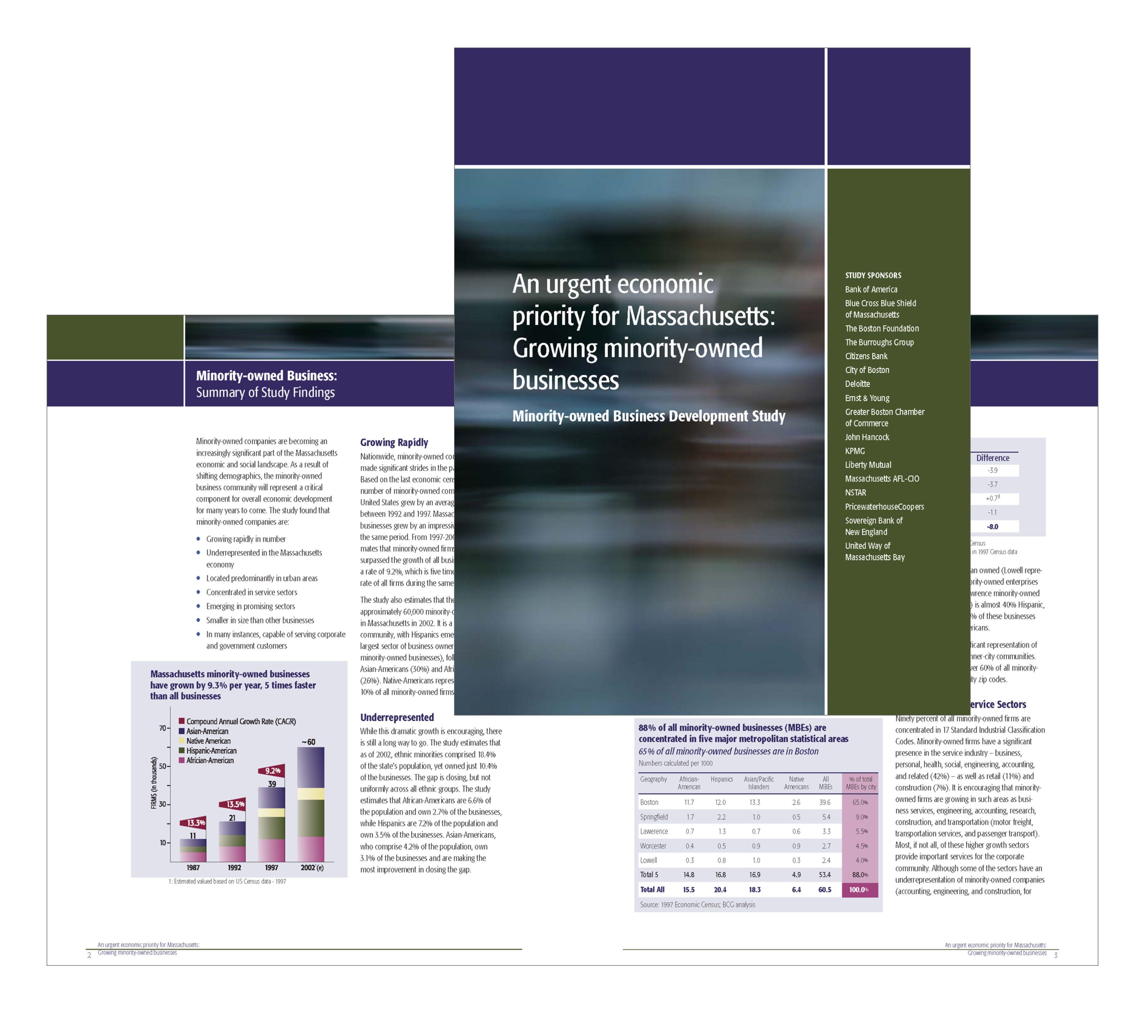 marketing materials design | marketing materials | social media