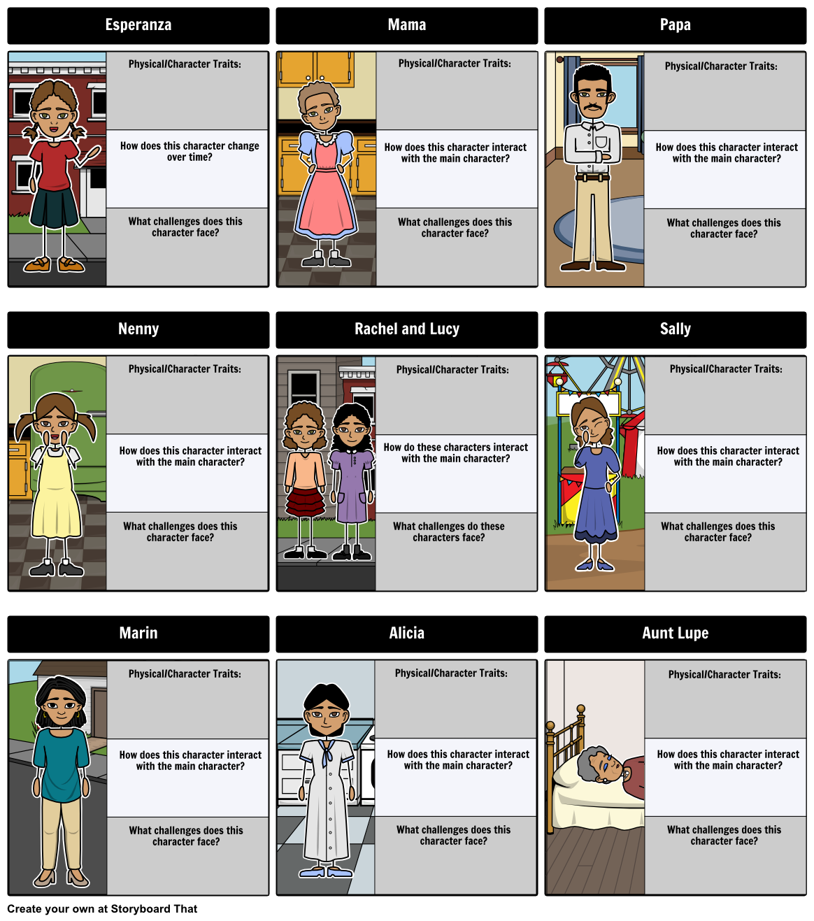 the house on mango street character map jpg week unit house on the house on mango street by sandra cisneros character map have your students create