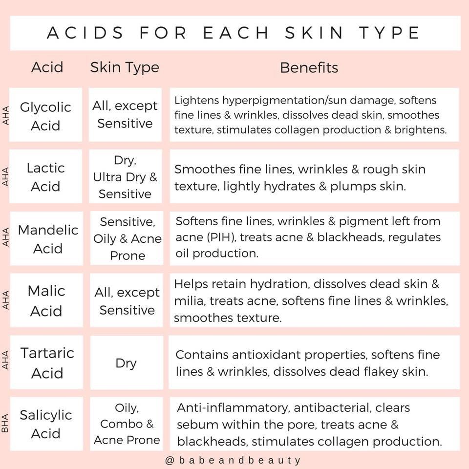 Cheat Sheet For Which Aha Or Bha Acids Work Best For Different Skin Types Babeandbeauty Skin Care Tips Skin Skin Types