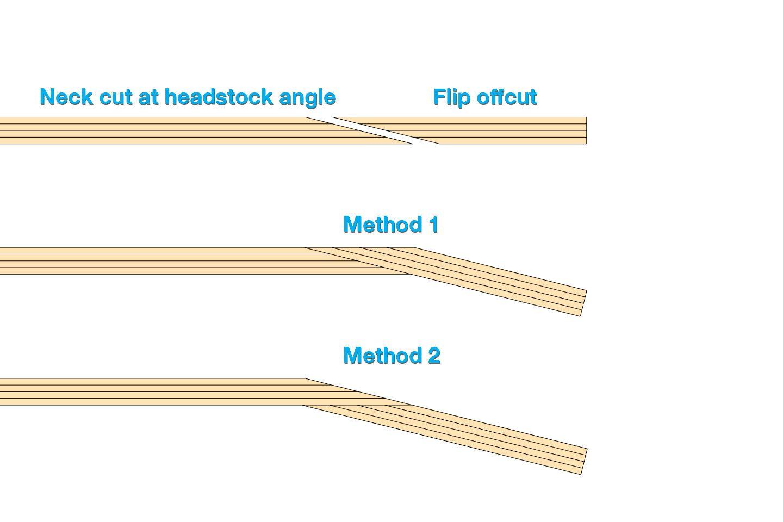 Scarf Jointed Headstocks Guitar Neck Guitar Building Guitar