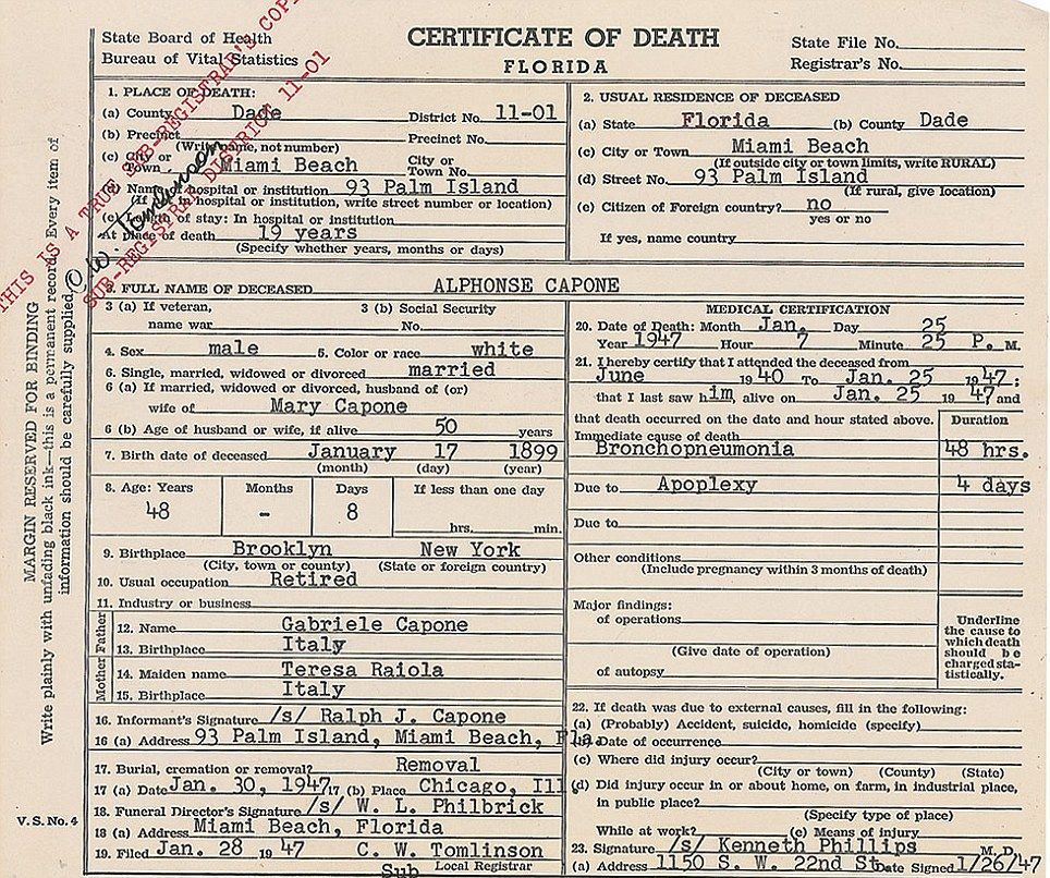 Mugshots of mobsters in 1930s New York found in private diaries of - new california birth certificate sample