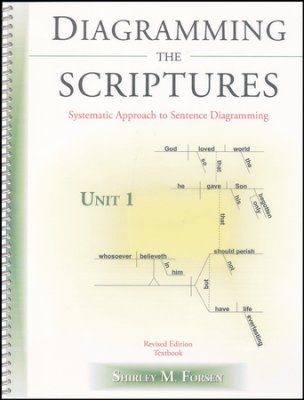 Diagramming The Scriptures: Systematic Approach to Sentence Diagramming Book 1 (Unit 1)  -     By: Shirley M. Forsen