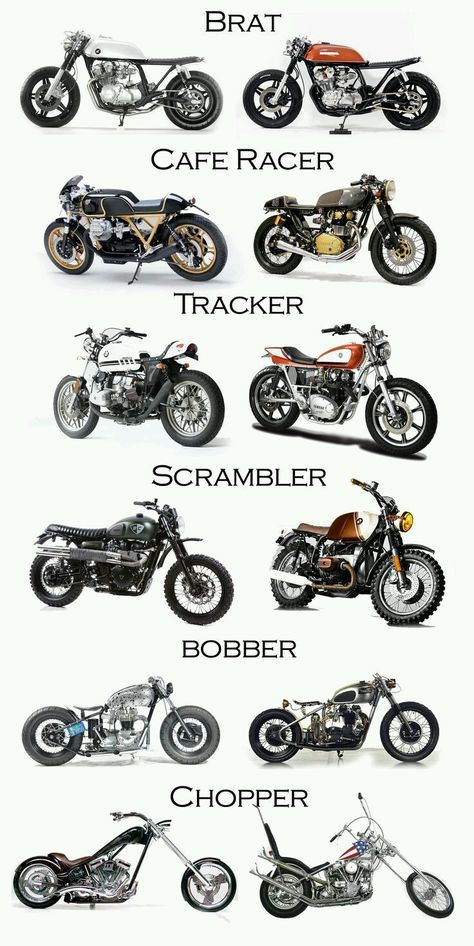 """motomood: """" you probably saw it but it's worth repeating custom motorcycles types """""""