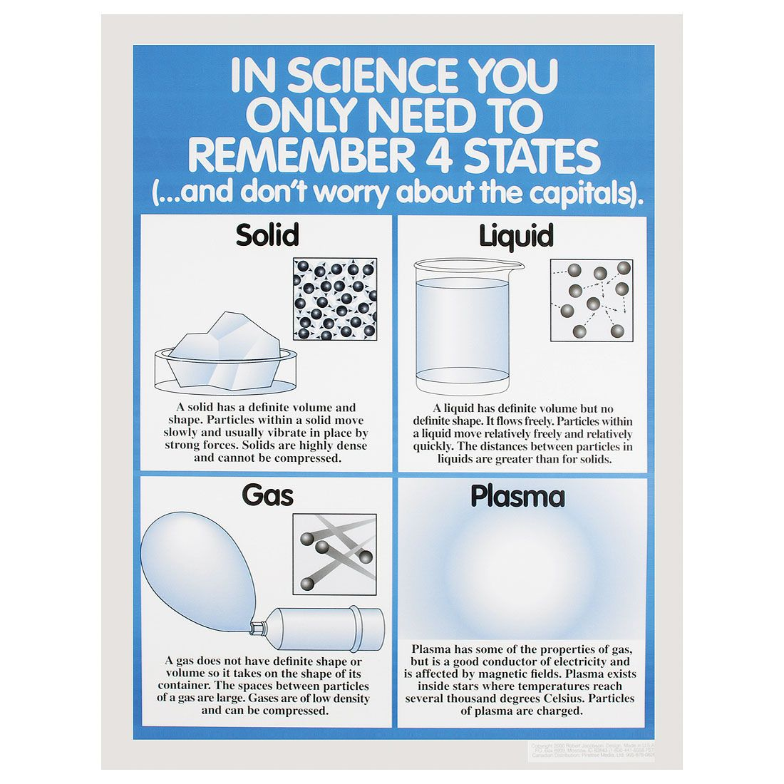 Four States Of Matter Poster W59564 States Of Matter Matter Science Physical Science