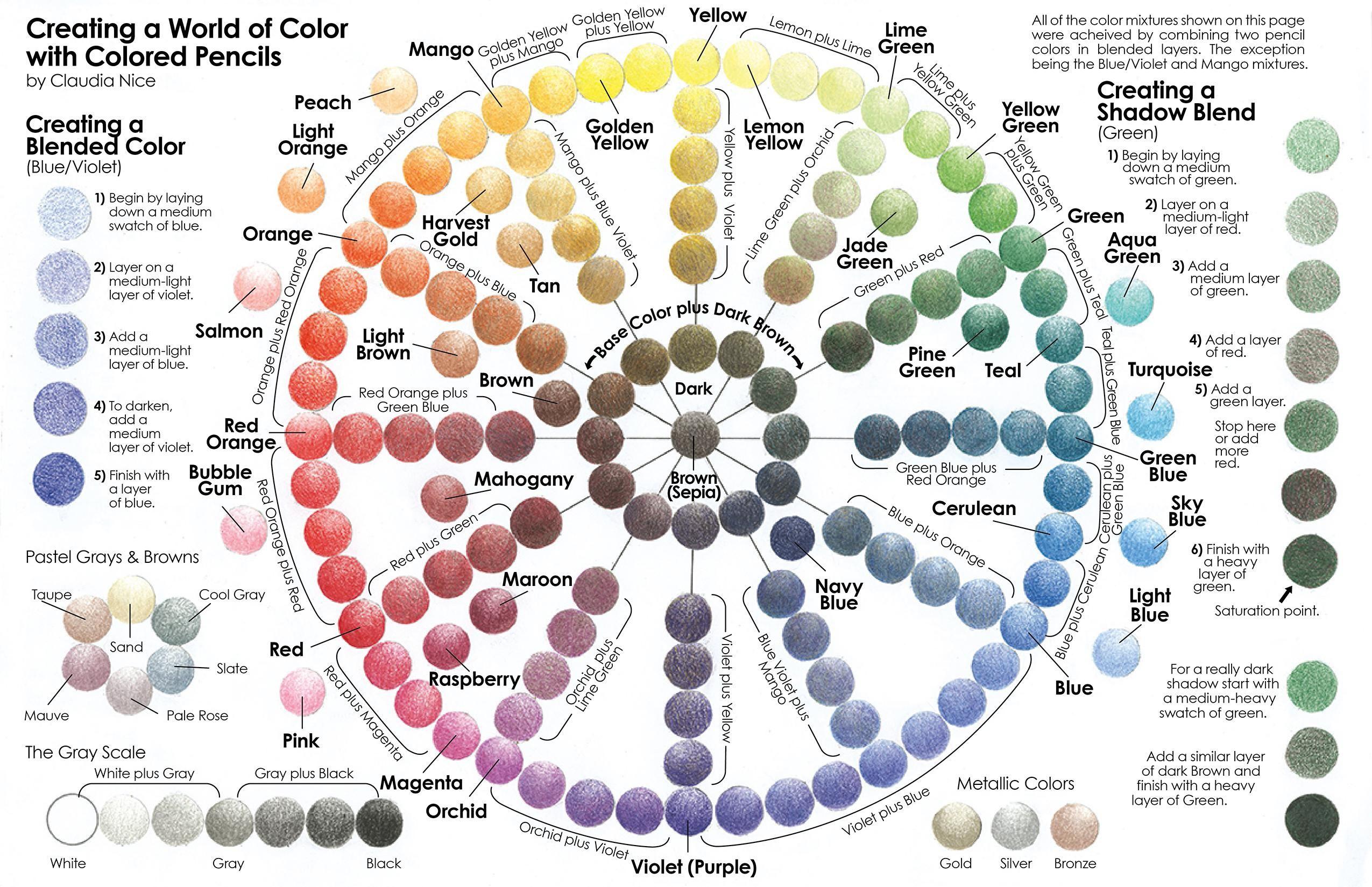 http://www.crayola.com/~/media/Crayola/PDF/Crayola_ColorEscapes_tips ...
