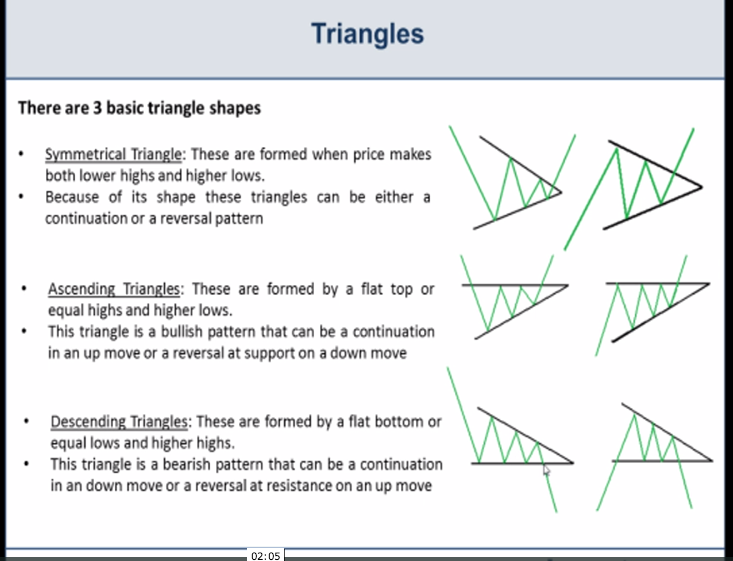 Basic Chart Patterns: Wedges, Triangles and Pennants - Investoo ... | Pattern, Chart, Forex ...