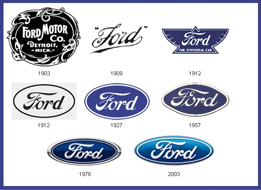 Evolution Of The Ford Emblem Trademark Iconic Ford Logo Car