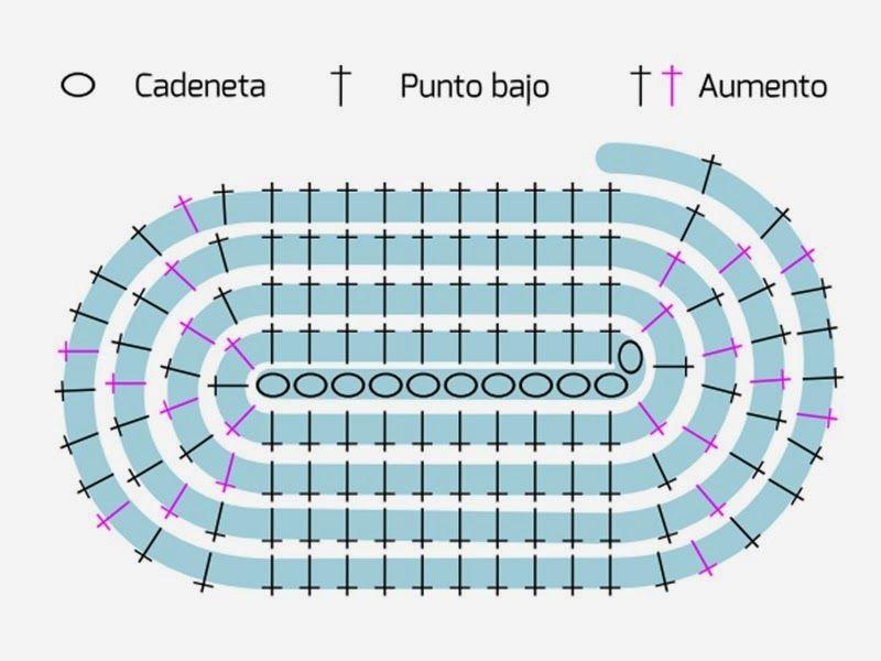 Cesto de trapillo con base ovalada | Cestas de trapillo