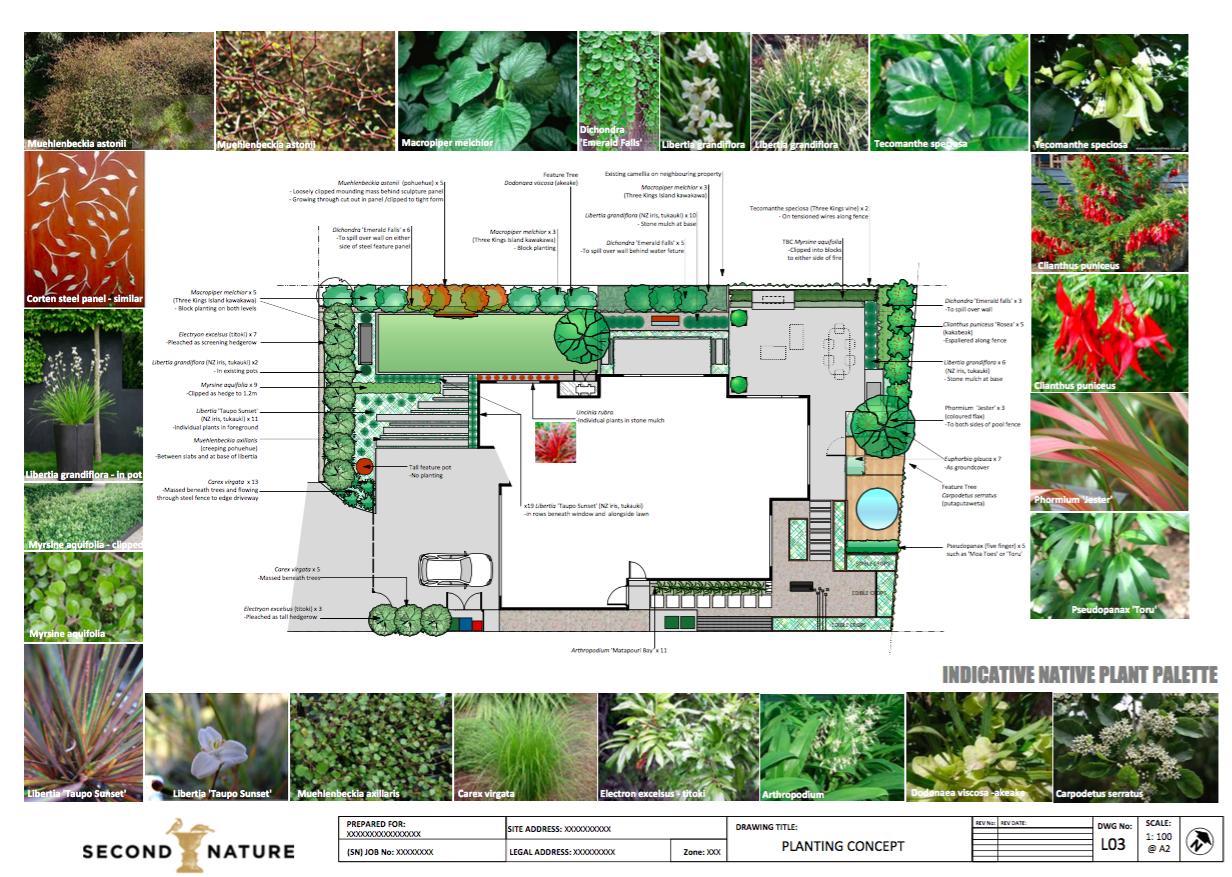Planting Plans Landscape Design Garden Care Services And Gardening Maintenance With Landscape Design Software Garden Planning Layout Landscape Design Plans
