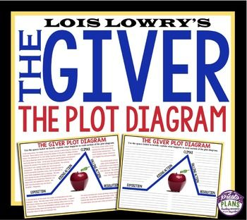 Giver plot diagram plot diagram teacher and students the giver plot diagram assignment ccuart Choice Image