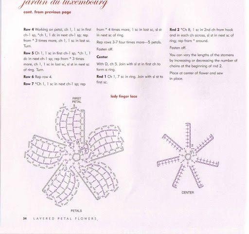 Flores em crochê - wang691566169 - Picasa Web Album