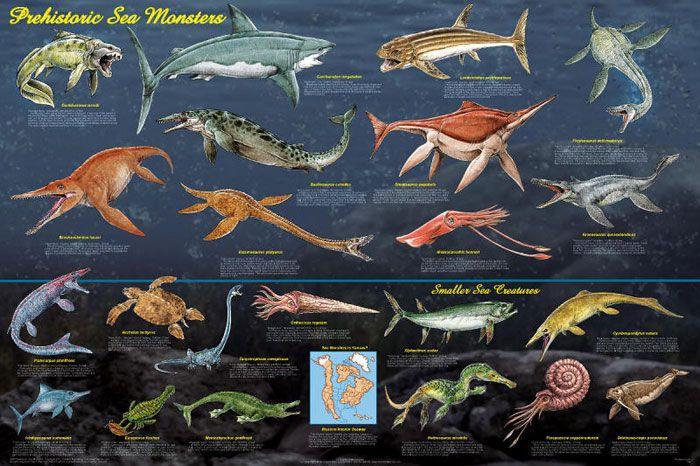 Prehistoric Sea Monsters Poster Sea Monsters Prehistoric Animals Prehistoric