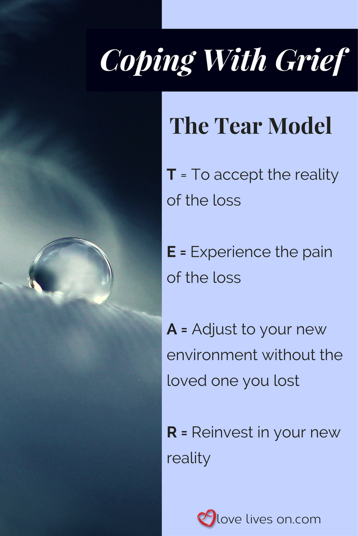 5 Stages Of Grief How To Survive Them Overcoming Grief Grief Healing Grief Counseling