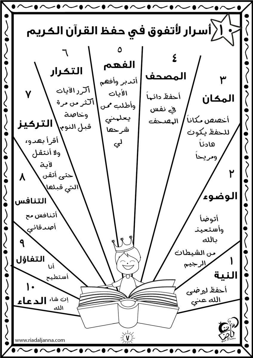 تفسير في ظلال القرآن pdf