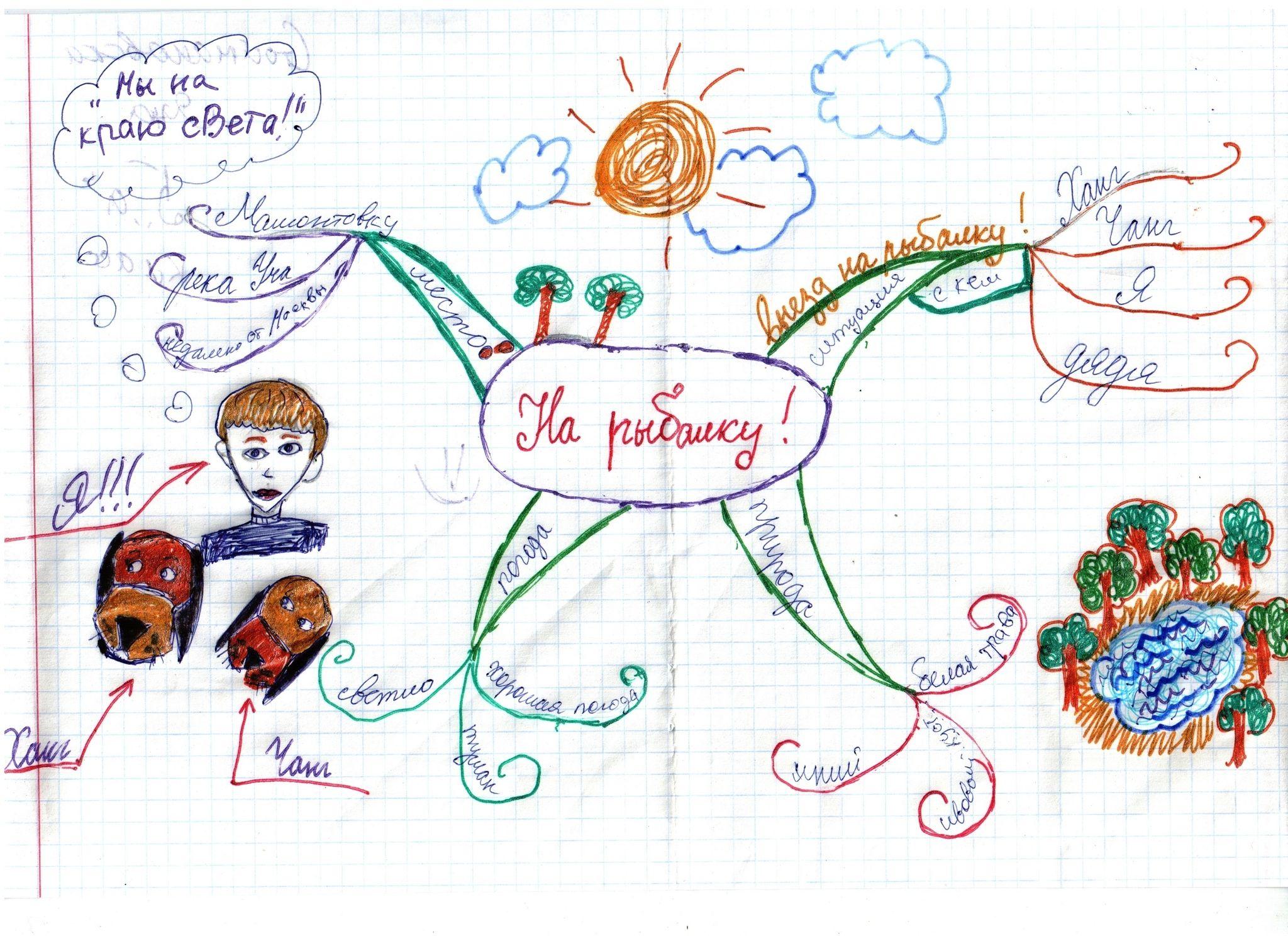Г.а.богданова уроки русского языка в 7 классе скачать бесплатно