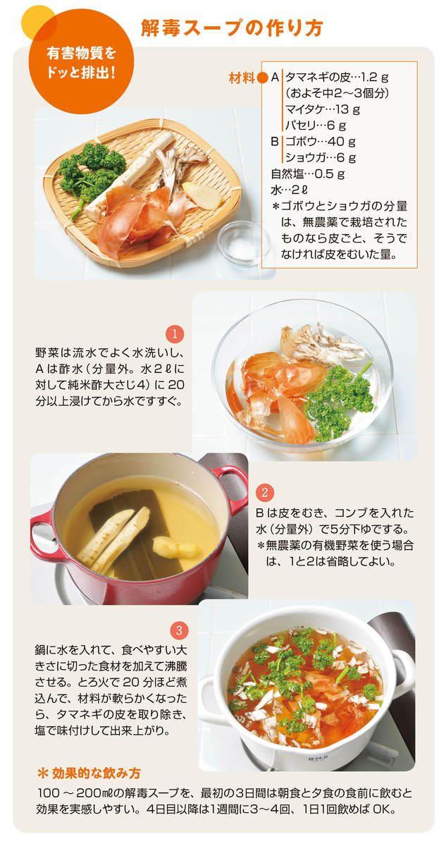 ケンカツ 料理 レシピ ダイエット 食べ物 健康 レシピ