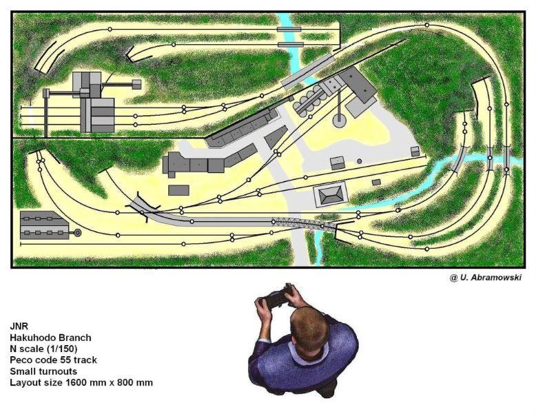 small ho scale train layouts - Google Search