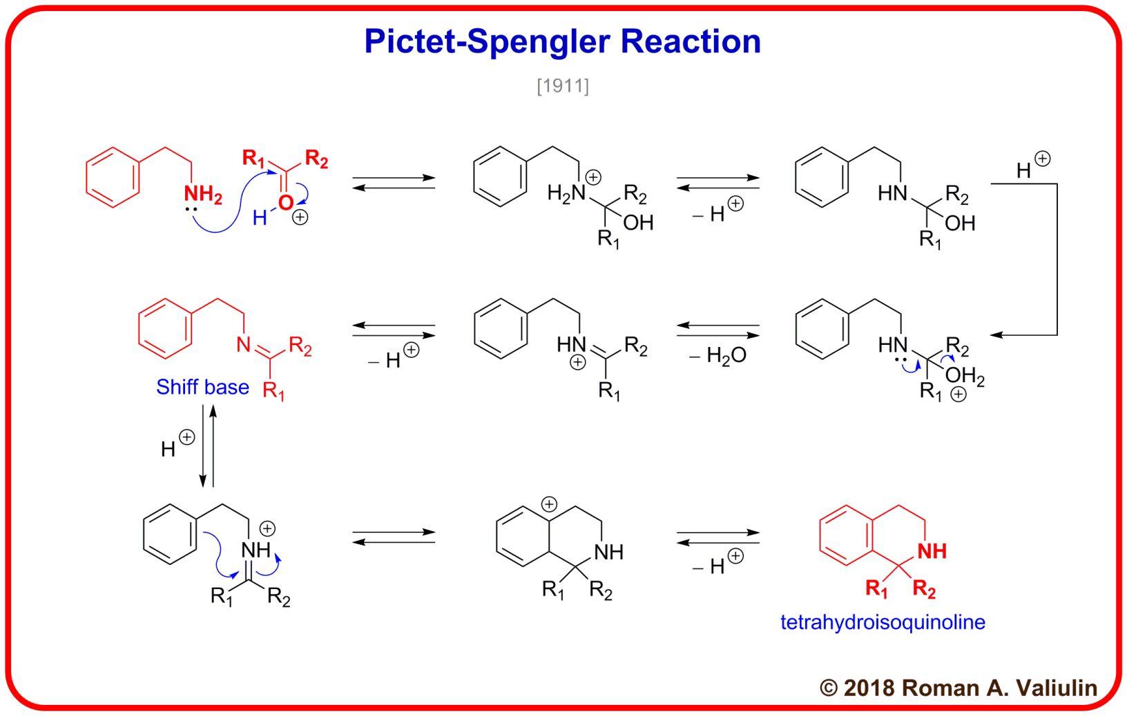 88 Pictet Spengler Reaction