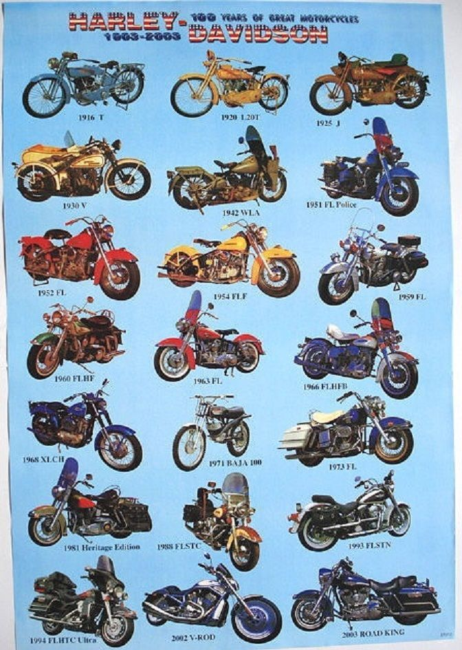 Harley Davidson 100 Years Of Great Motorcycles 1903 2003 Poster 21 Models In Collectibles Transportat Harley Davidson Harley Harley Davidson Motorcycles