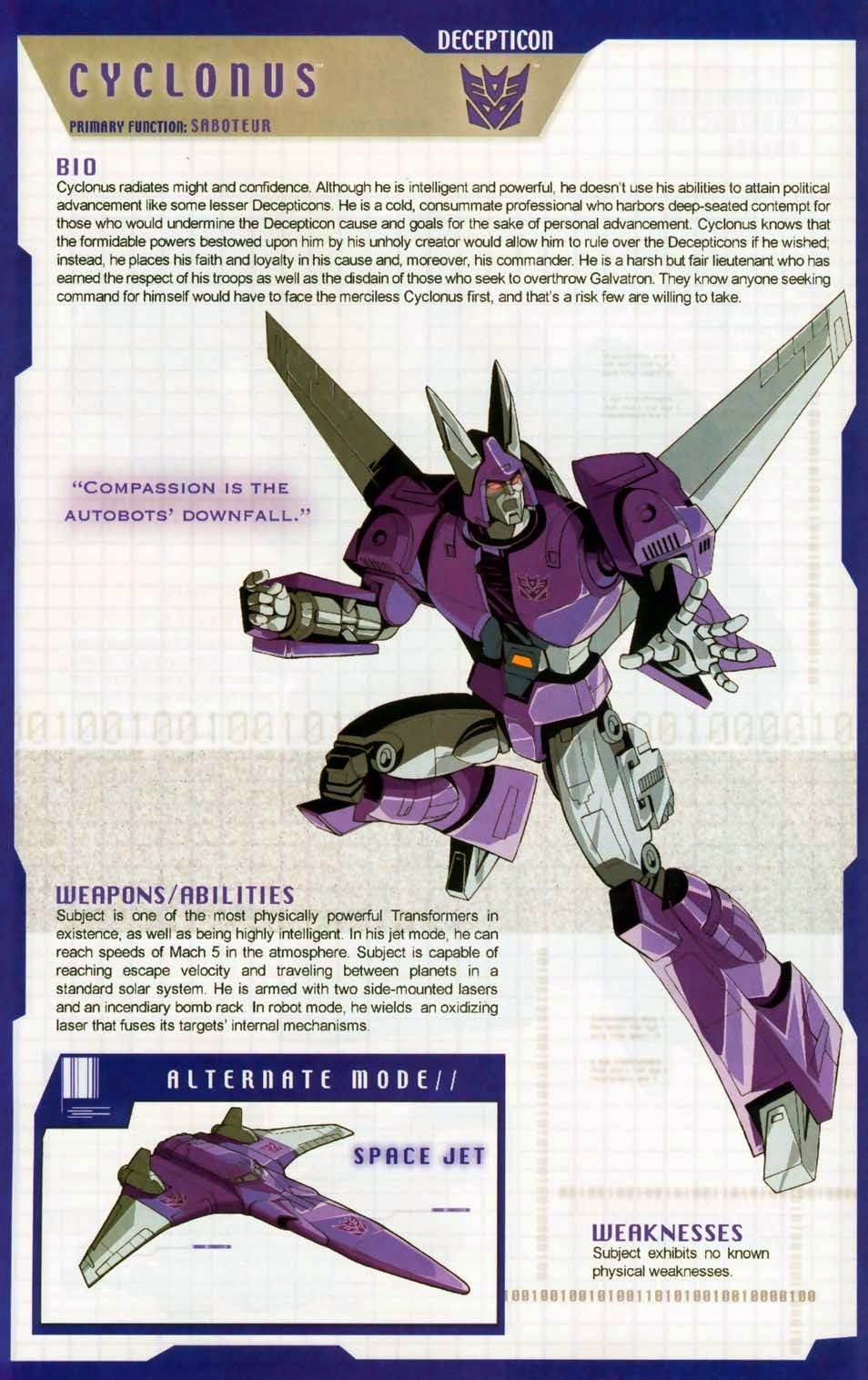 Transformer of the Day: Cyclonus