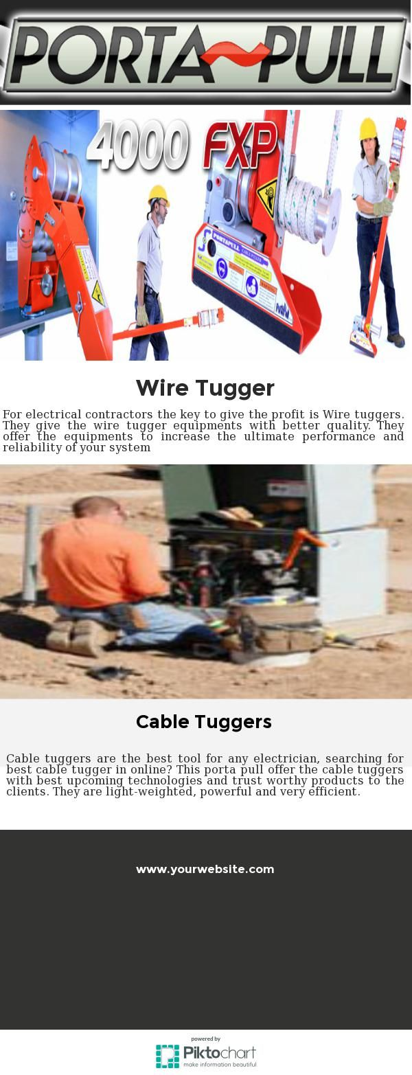 Best Wire Tugger - WIRE Center •