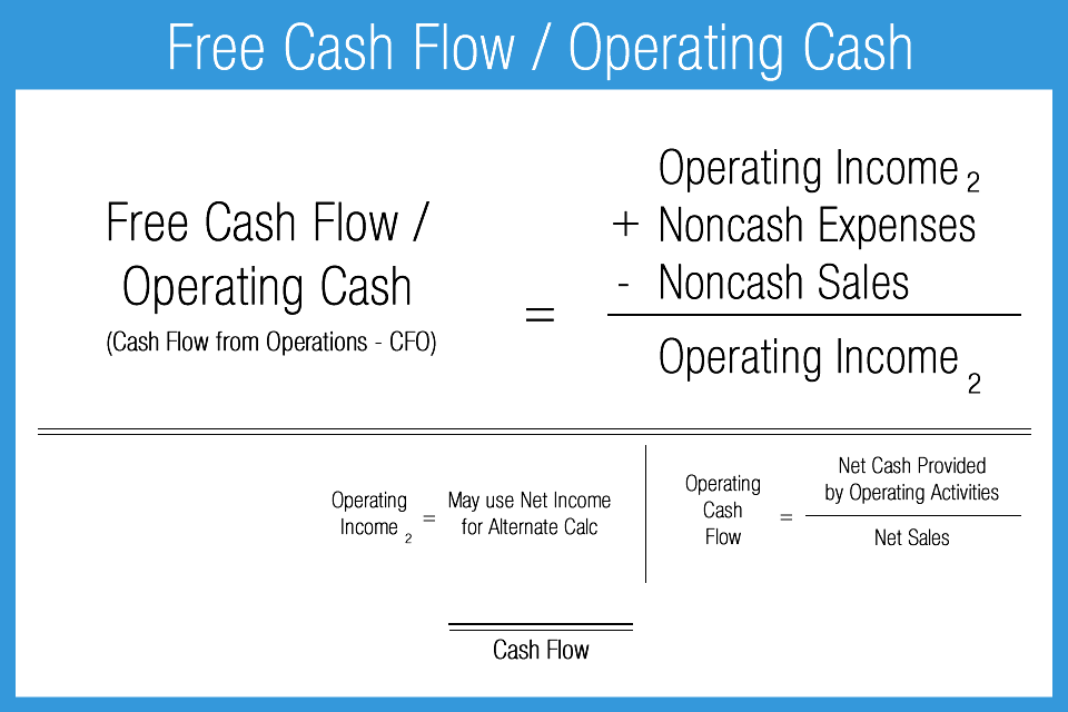 Free Cash Flow Operating Cash Ratio Free Cash Cash Flow Cash