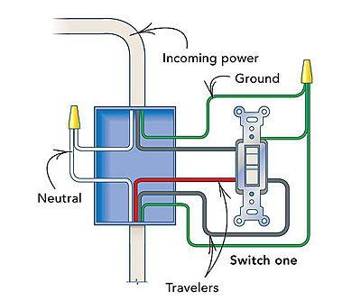 How do i add a three way switch to a receptacle fine how do i add a three way switch to a receptacle fine homebuilding cheapraybanclubmaster Gallery