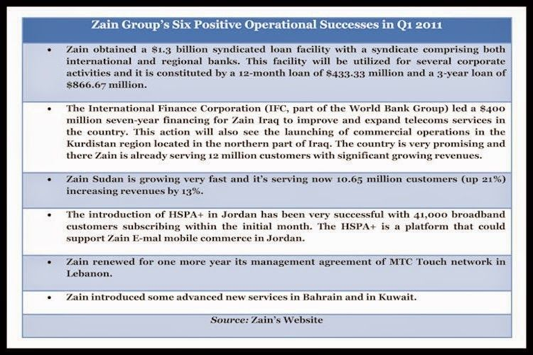 What #Future for #Zain? A #Rosy #One (#Part #II) \u2013 The #Reason - commercial loan agreement