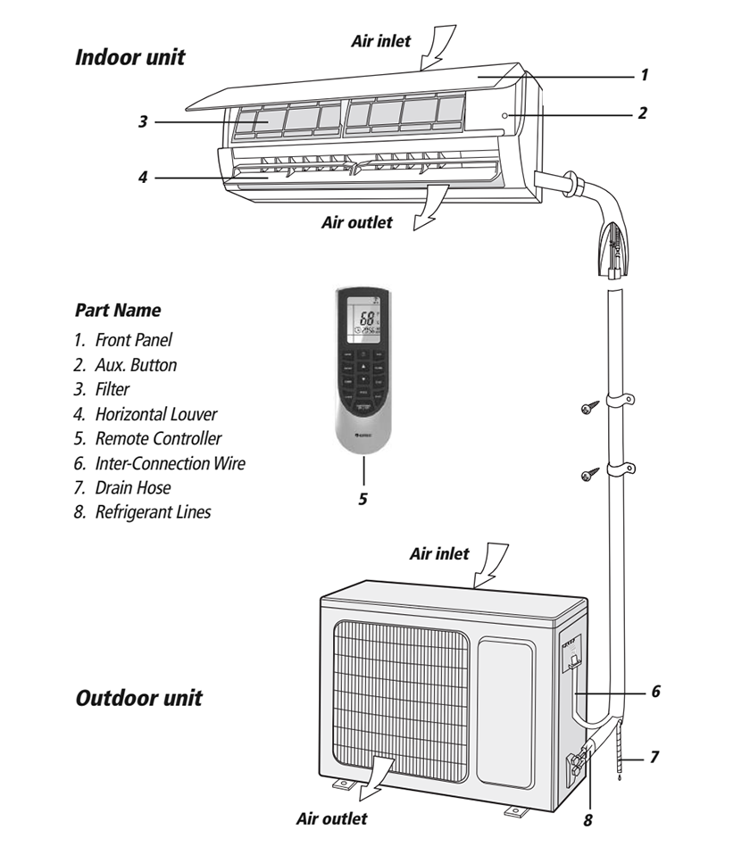 ductless air conditioner reviews best mini split ac of 2018 [ 840 x 958 Pixel ]