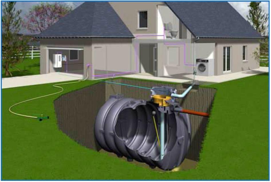 cuve-recuperation-eau-de-pluie maison Tuileries Pinterest - recuperation eau de pluie maison